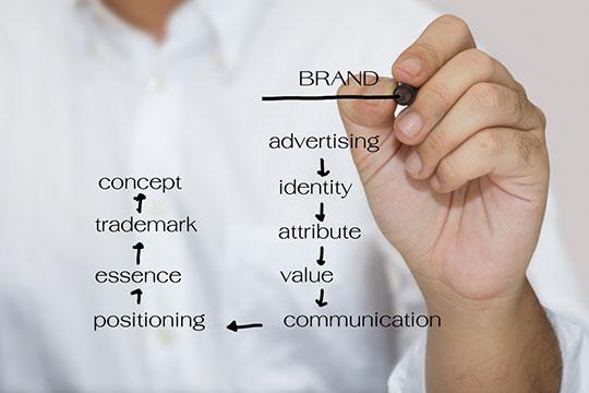 Online-Brand
