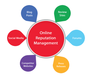 online-reputation-management-canary-wharf