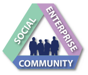 Social-Enterprise-SEO