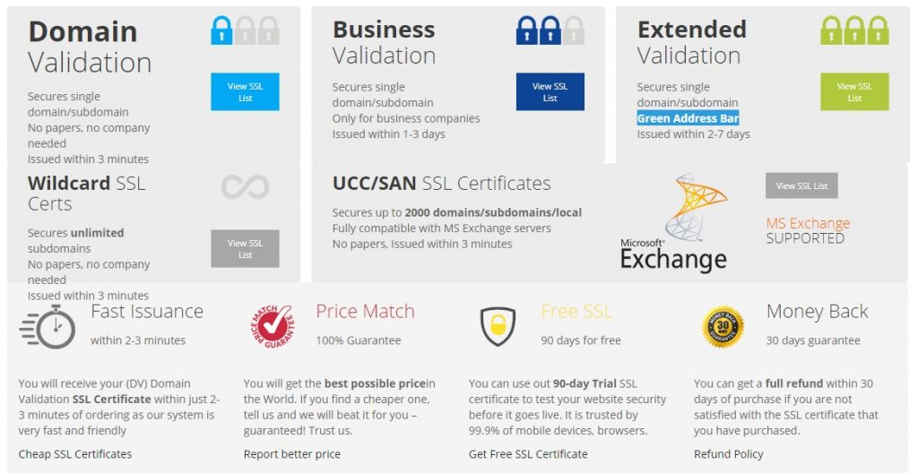 Types-of-SSL-Certificate