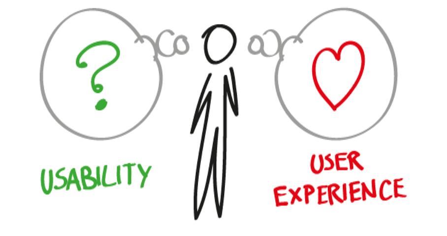 User Experience - Benefits of Breadcrumbs