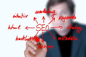 interlinking to boost seo