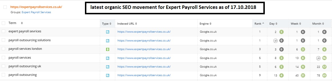 SEO-for-payroll-services-company
